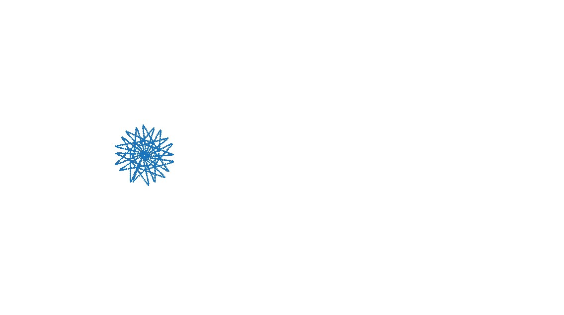 IAM-MULTEEMEDIA